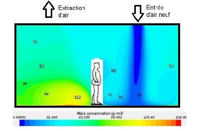 Cartographie de CO2 dans l'air